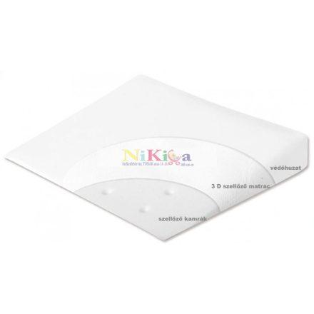 AeroKlin légáteresztős reflux párna 40×36 cm